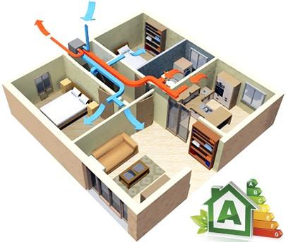 Ventilazione Meccanica Controllata E Climatizzazione